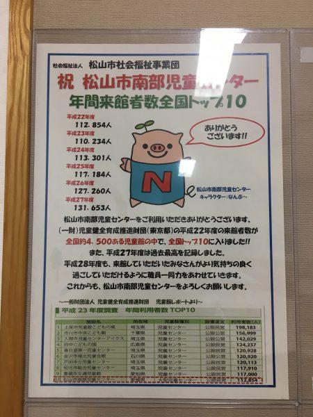 南部児童館(松山市)は月間来館者数トップ10