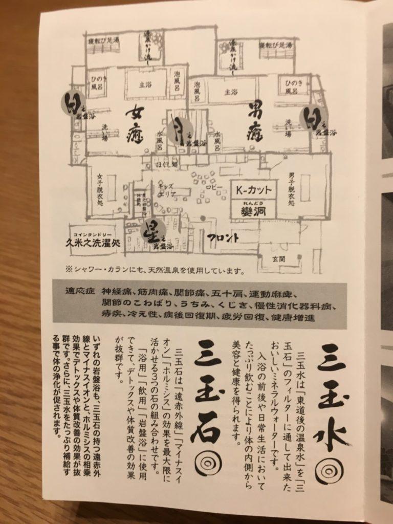 久米之湯,館内図