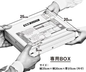らくらくメルカリ便,宅急便コンパクト,専用BOX