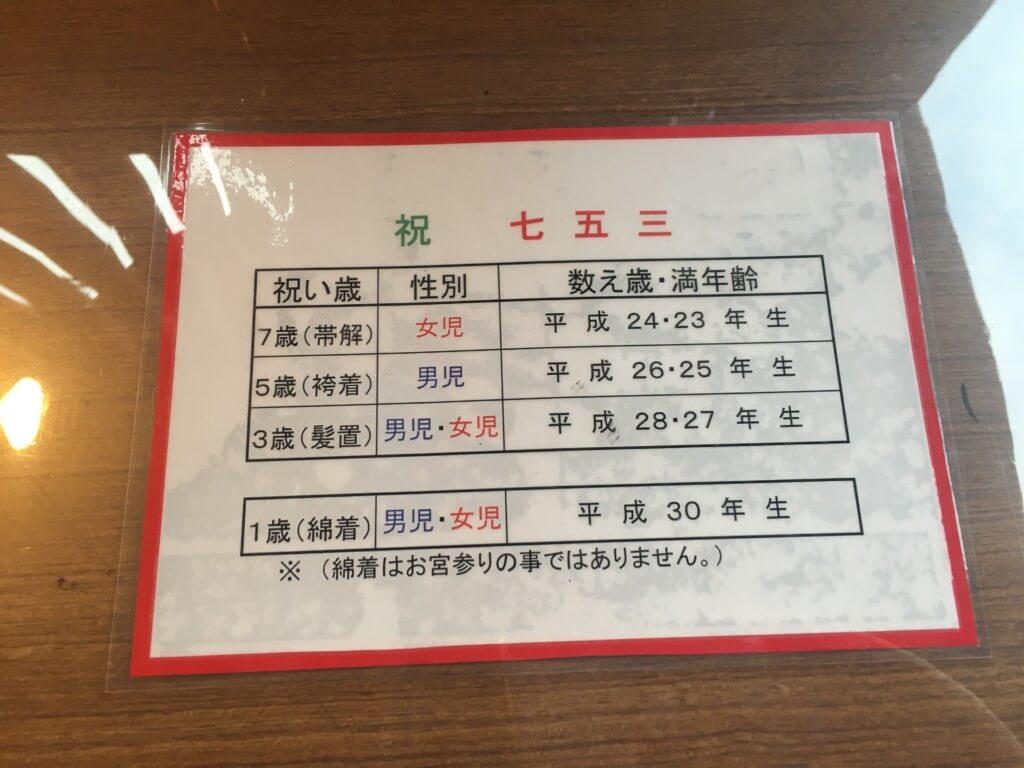 七五三,椿神社,年齢