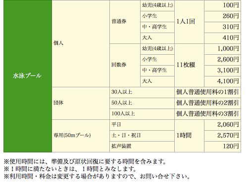 八幡浜大洲地区運動公園水泳プールの料金表