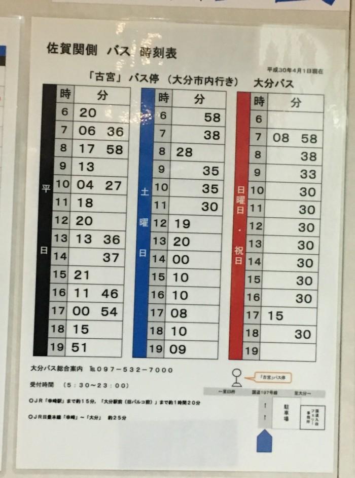 佐賀関側バスの時刻表